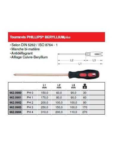 Tournevis PHILLIPS PH1 80mm AL-BR - Antidéflagrant